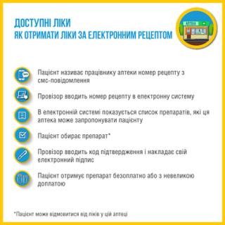 """Близько 7 тисяч кропивничан у 2019 році отримали лікарські засоби в межах програми """"Доступні ліки"""""""