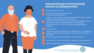 Лікування пневмоній: показання для госпіталізації хворих і тактика сімейних лікарів