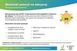 Як кропивничанам вакцинуватися від COVID-19 (ІНСТРУКЦІЯ)