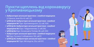 В Україні розпочато четвертий етап вакцинації від коронавірусу: пункти щеплень у Кропивницькому