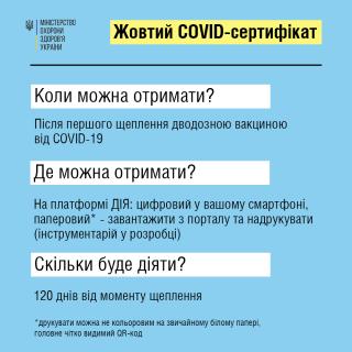 Кабмін змінив карантинні норми: два типи COVID-сертифікатів та нові обмеження рівнів епіднебезпеки