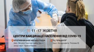 Відвідайте Центри вакцинації населення – зробіть щеплення від коронавірусу!
